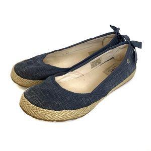 UGG Australia INDAH Blue Ballet Flat Shoes